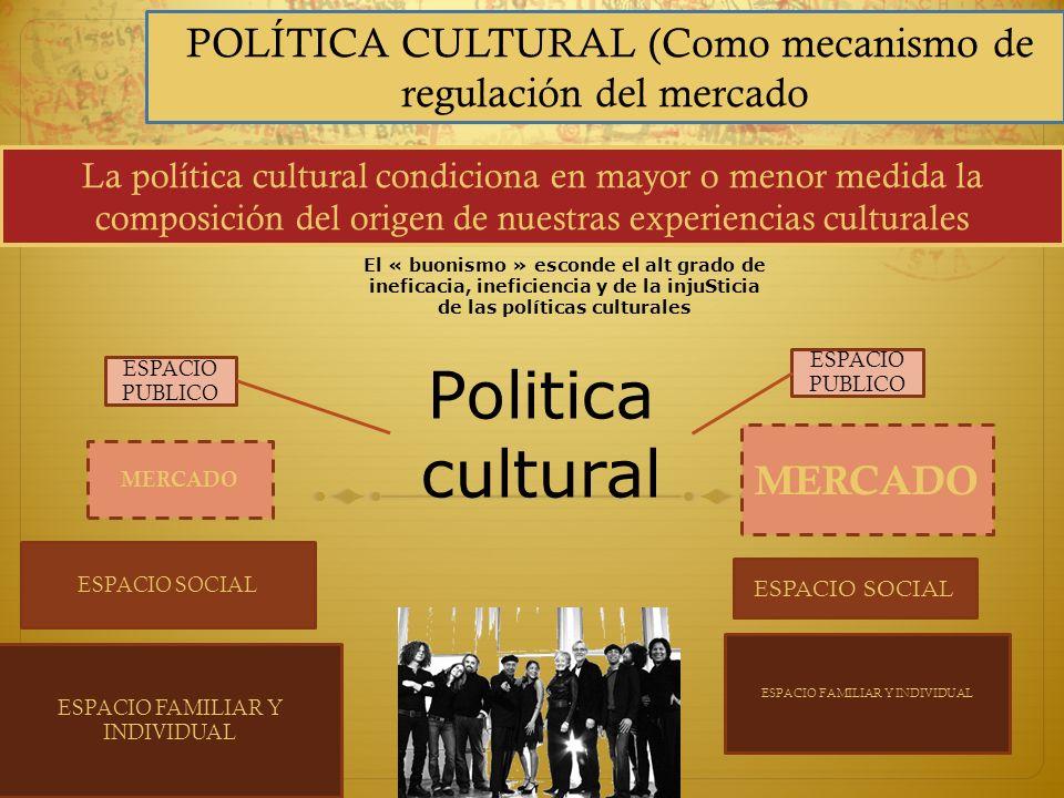 POLÍTICA CULTURAL (Como mecanismo de regulación del mercado ESPACIO FAMILIAR Y INDIVIDUAL ESPACIO SOCIAL MERCADO ESPACIO PUBLICO La política cultural
