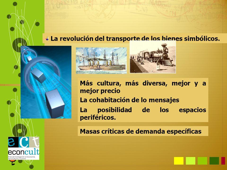 La revolución del transporte de los bienes simbólicos. Más cultura, más diversa, mejor y a mejor precio La cohabitación de lo mensajes La posibilidad