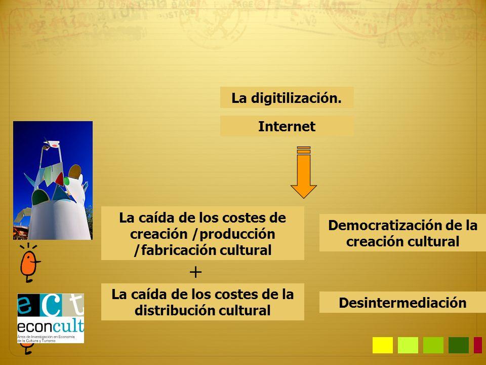 La digitilización. Internet La caída de los costes de creación /producción /fabricación cultural La caída de los costes de la distribución cultural +