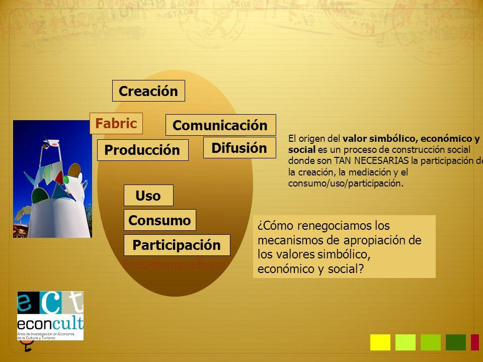 Creación Fabric Producción Comunicación Difusión Consumo Uso Participación Ecosistema cultural El origen del valor simbólico, económico y social es un