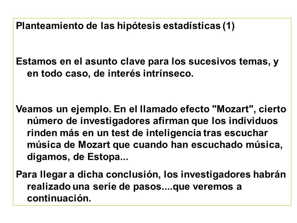 Planteamiento de las hipótesis estadísticas (2) Los investigadores tienen una hipótesis científica: Que escuchar la música de Mozart tiene un efecto sobre el CI diferente al de la música de Estopa.