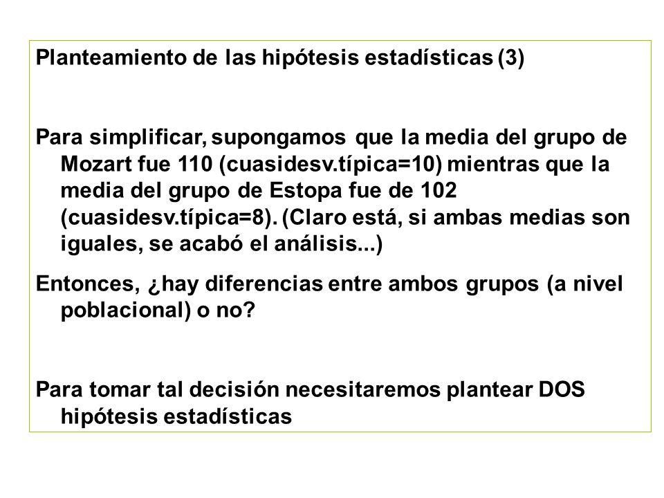 Planteamiento de las hipótesis estadísticas (4) Hipótesis estadísticas: -Hipótesis nula.