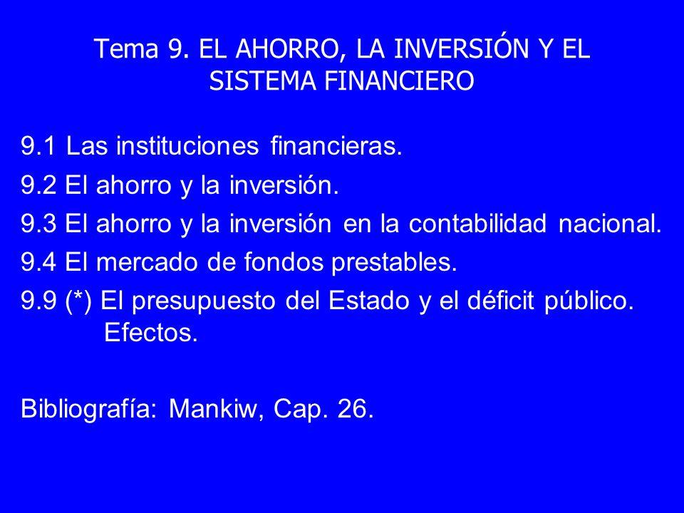 Tema 9. EL AHORRO, LA INVERSIÓN Y EL SISTEMA FINANCIERO 9.1 Las instituciones financieras. 9.2 El ahorro y la inversión. 9.3 El ahorro y la inversión