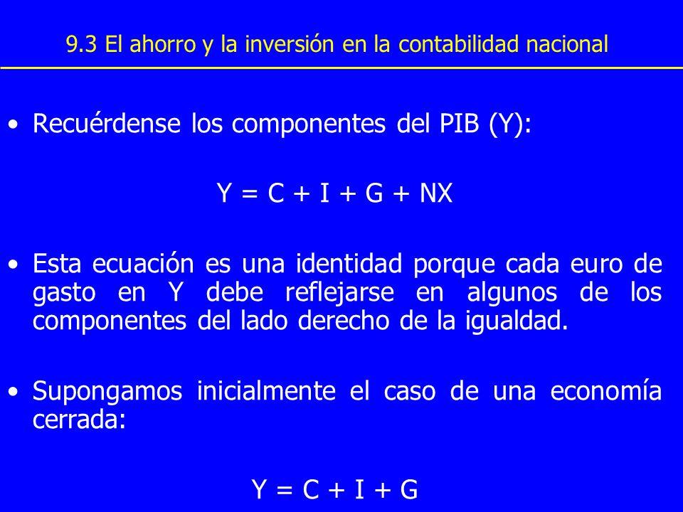 9.3 El ahorro y la inversión en la contabilidad nacional Recuérdense los componentes del PIB (Y): Y = C + I + G + NX Esta ecuación es una identidad po