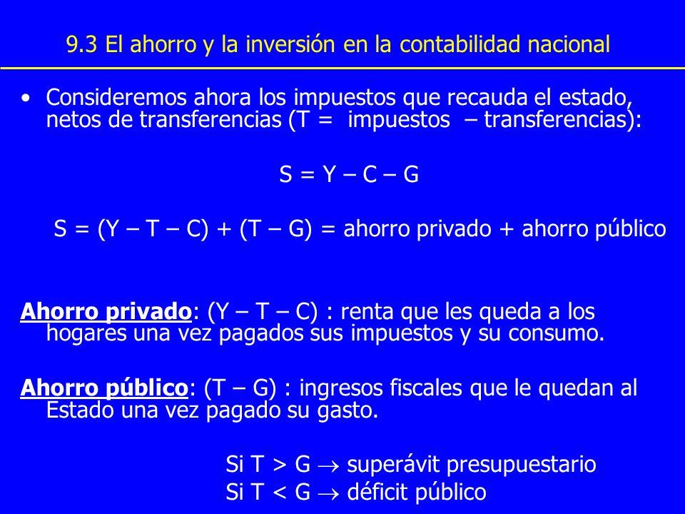 9.3 El ahorro y la inversión en la contabilidad nacional Consideremos ahora los impuestos que recauda el estado, netos de transferencias (T = impuesto