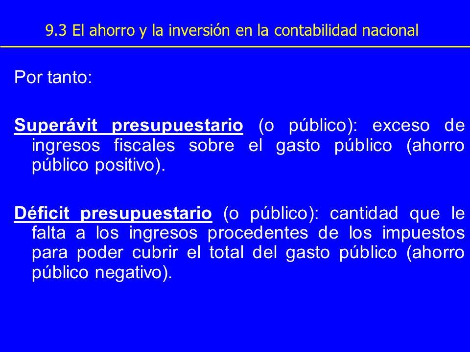9.3 El ahorro y la inversión en la contabilidad nacional Por tanto: Superávit presupuestario (o público): exceso de ingresos fiscales sobre el gasto p