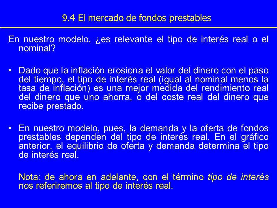 9.4 El mercado de fondos prestables En nuestro modelo, ¿es relevante el tipo de interés real o el nominal? Dado que la inflación erosiona el valor del