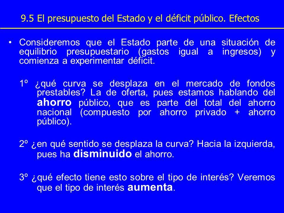 9.5 El presupuesto del Estado y el déficit público. Efectos Consideremos que el Estado parte de una situación de equilibrio presupuestario (gastos igu