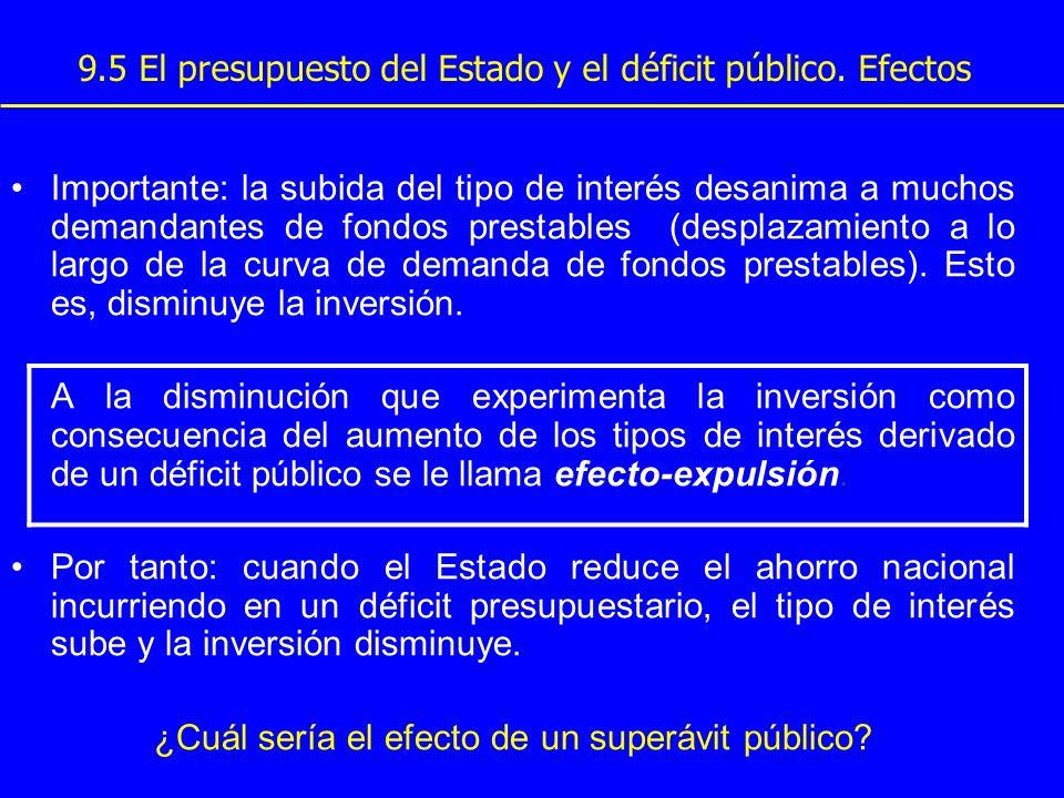 9.5 El presupuesto del Estado y el déficit público. Efectos Importante: la subida del tipo de interés desanima a muchos demandantes de fondos prestabl
