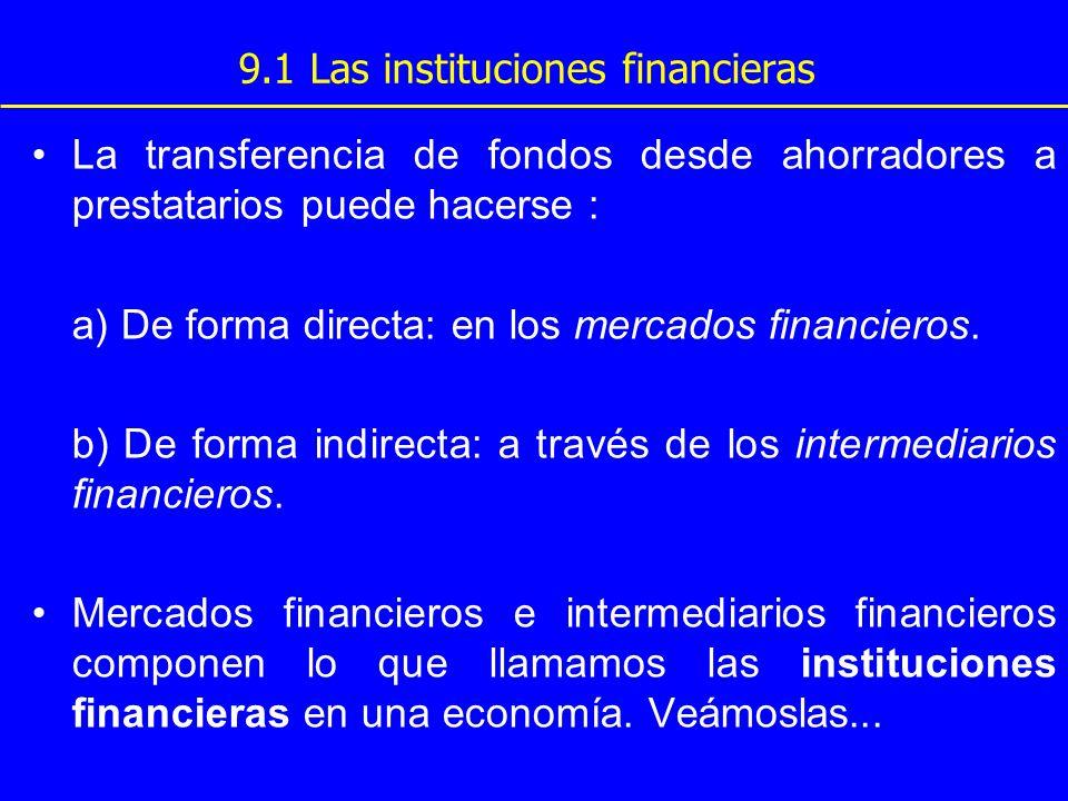 9.1 Las instituciones financieras La transferencia de fondos desde ahorradores a prestatarios puede hacerse : a) De forma directa: en los mercados fin