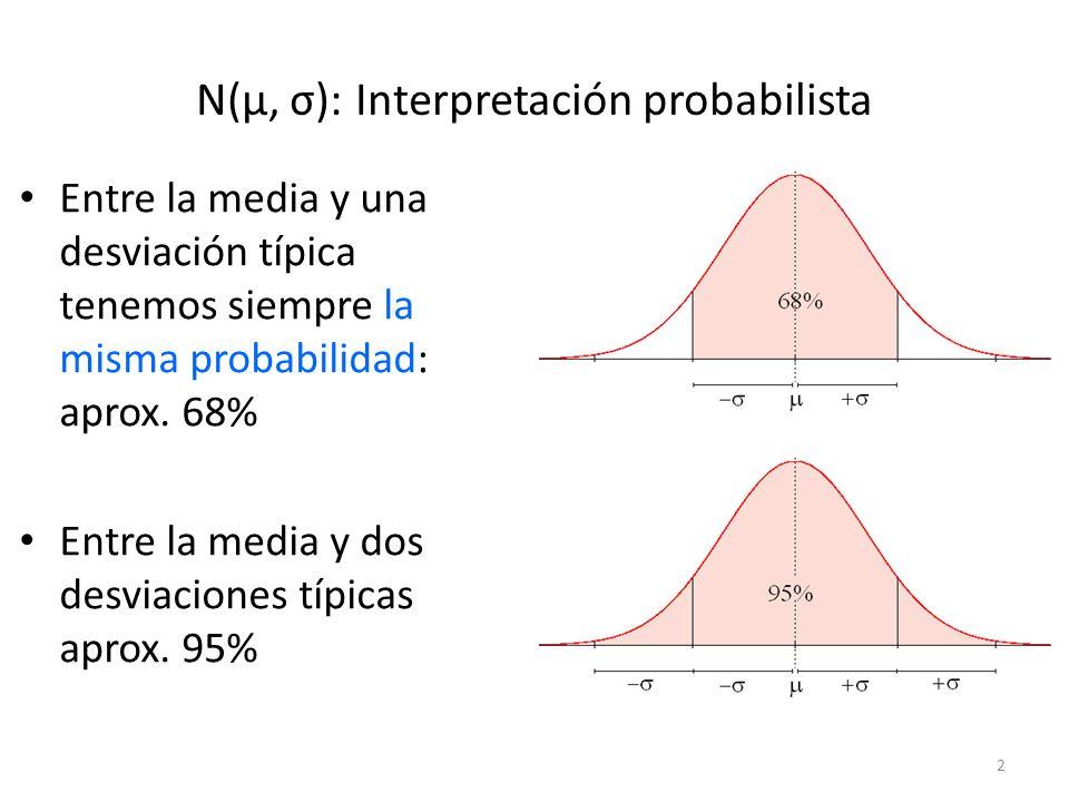 Si tomamos intervalos centrados en μ, y cuyos extremos están… a distancia σ, tenemos probabilidad 68% a distancia 2 σ, tenemos probabilidad 95% a distancia 25 σ tenemos probabilidad 99% 3