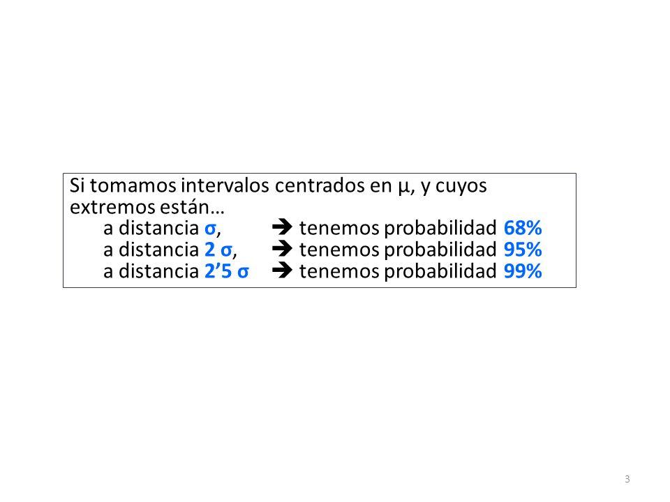 Si tomamos intervalos centrados en μ, y cuyos extremos están… a distancia σ, tenemos probabilidad 68% a distancia 2 σ, tenemos probabilidad 95% a dist