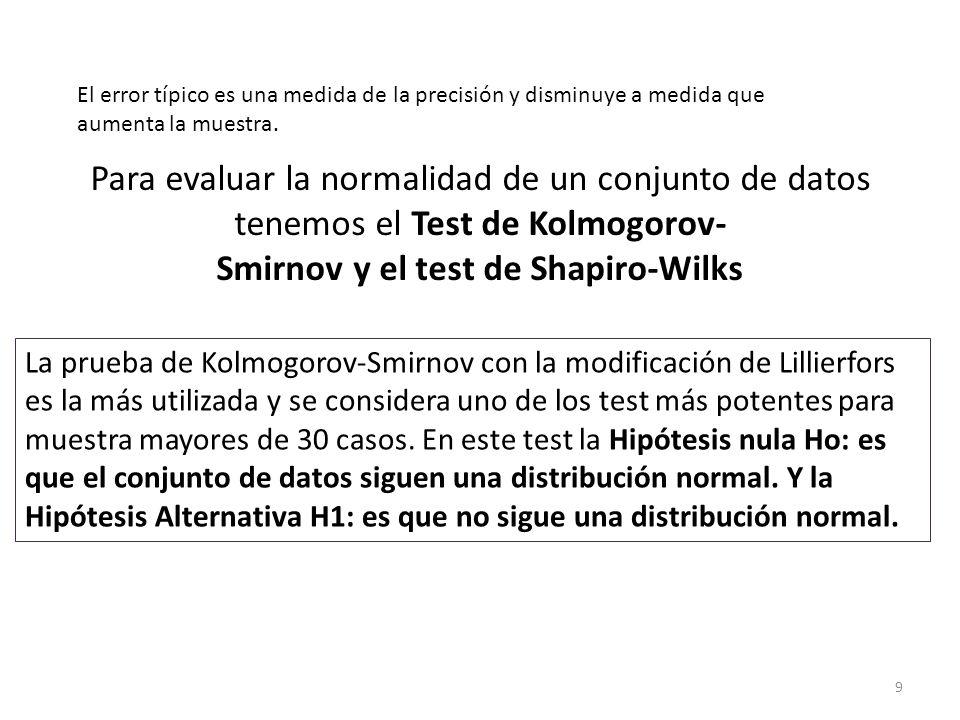 Prueba de Kolmogorov-Smirnov para una muestra Prejuicio Sutil Prejuicio Manifiesto N194199 Parámetros normales a,,b Media31,2221,27 Desviación típica7,0697,955 Diferencias más extremasAbsoluta,064,107 Positiva,064,107 Negativa-,040-,078 Z de Kolmogorov-Smirnov,8961,506 Sig.