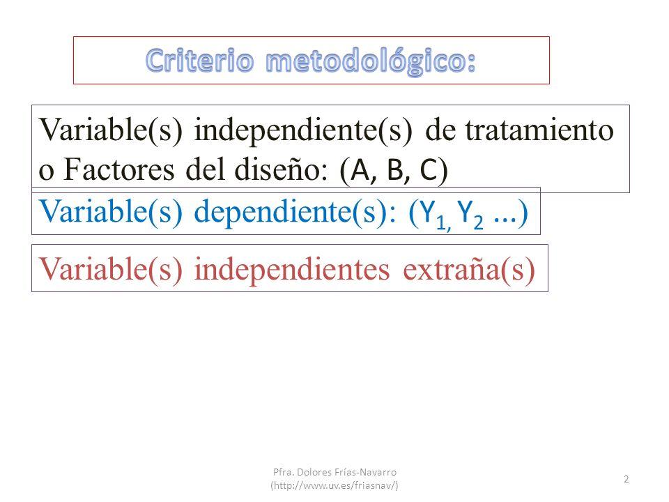 Variable(s) independiente(s) de tratamiento o Factores del diseño: ( A, B, C ) Variable(s) dependiente(s): ( Y 1, Y 2... ) Variable(s) independientes
