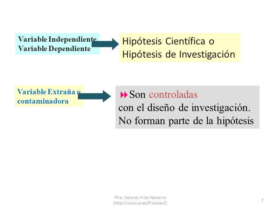 Hipótesis Científica o Hipótesis de Investigación Variable Independiente Variable Dependiente Variable Extraña o contaminadora Son controladas con el