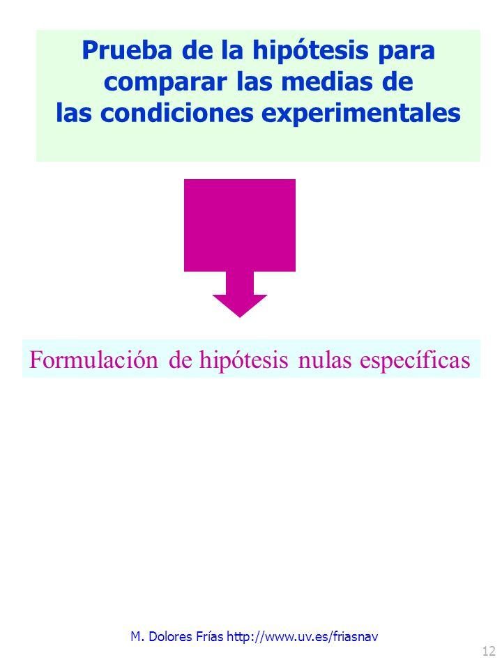 M. Dolores Frías http://www.uv.es/friasnav 12 Prueba de la hipótesis para comparar las medias de las condiciones experimentales Formulación de hipótes