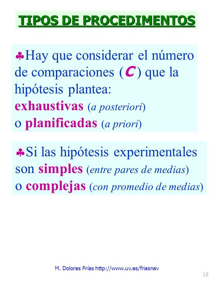 M. Dolores Frías http://www.uv.es/friasnav 16 TIPOS DE PROCEDIMENTOS Hay que considerar el número de comparaciones (C (C ) que la hipótesis plantea: e