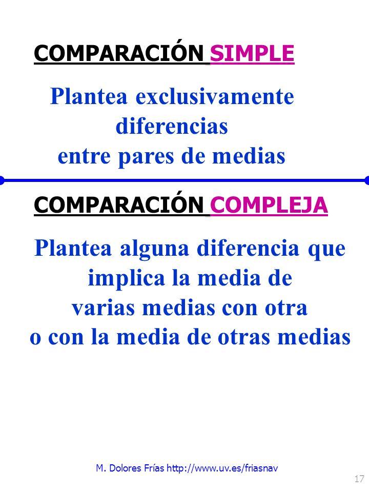 M. Dolores Frías http://www.uv.es/friasnav 17 COMPARACIÓN SIMPLE Plantea exclusivamente diferencias entre pares de medias COMPARACIÓN COMPLEJA Plantea
