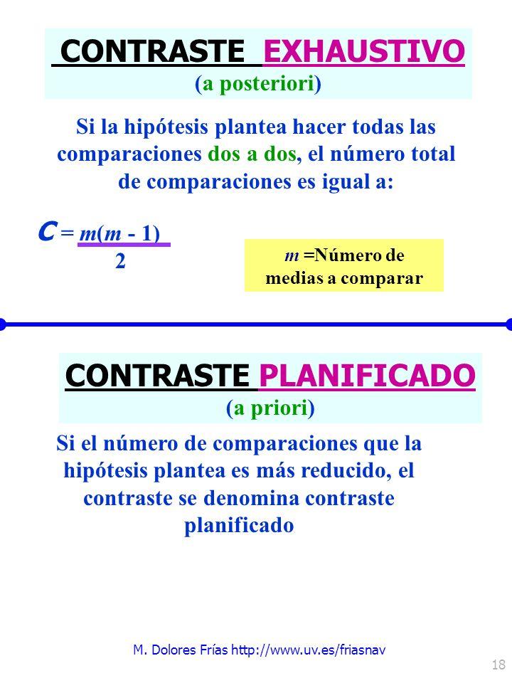 M. Dolores Frías http://www.uv.es/friasnav 18 CONTRASTE EXHAUSTIVO (a posteriori) Si la hipótesis plantea hacer todas las comparaciones dos a dos, el