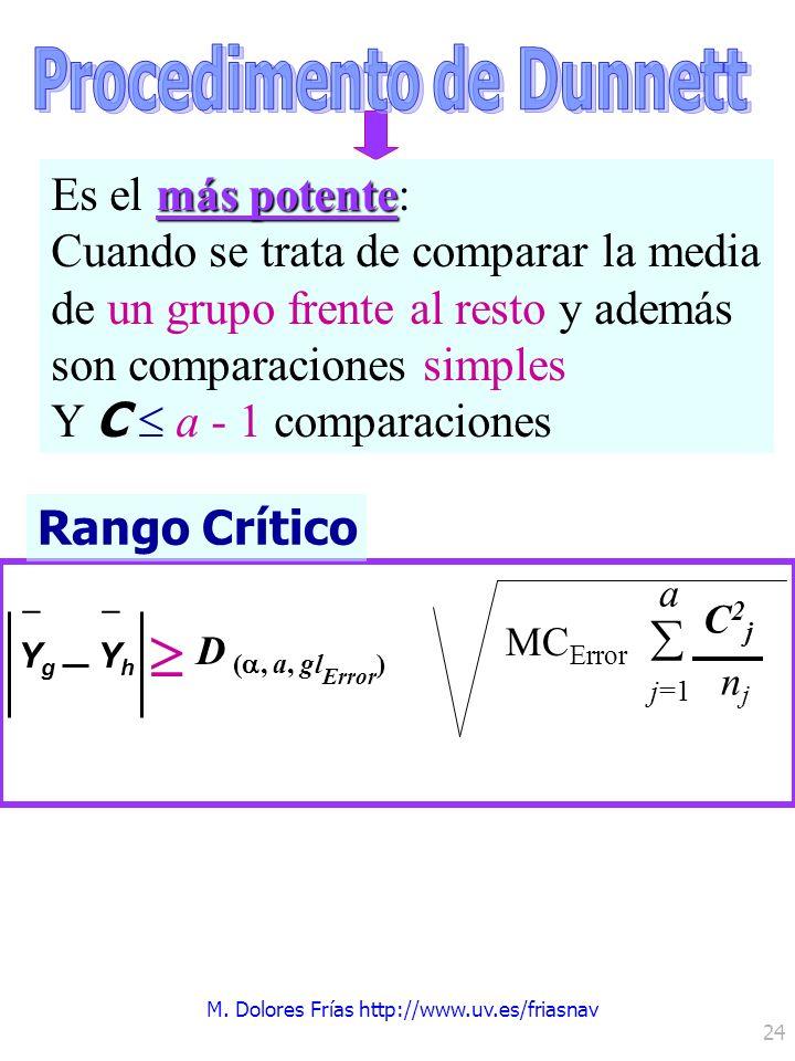 M. Dolores Frías http://www.uv.es/friasnav 24 más potente Es el más potente: Cuando se trata de comparar la media de un grupo frente al resto y además