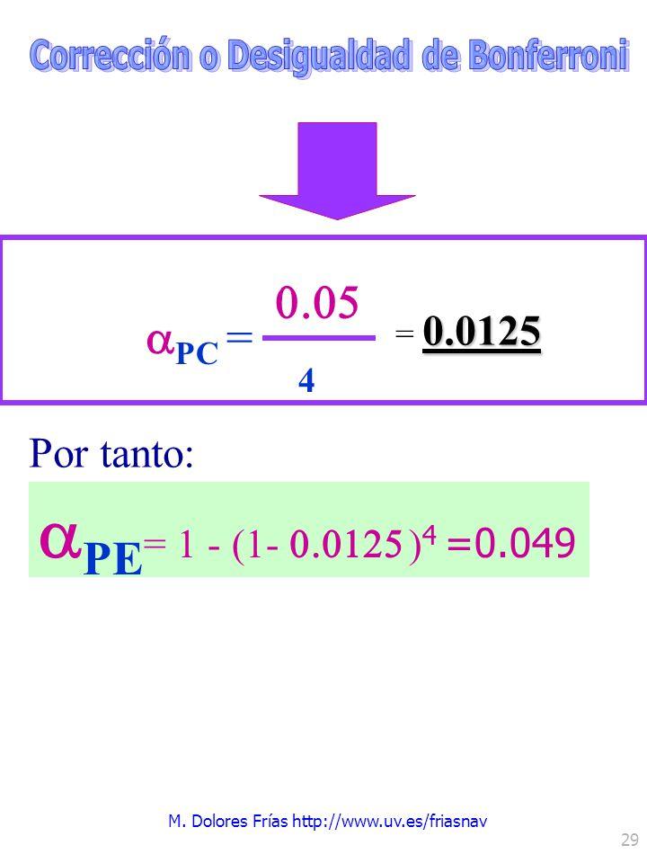 M. Dolores Frías http://www.uv.es/friasnav 29 4 PC = 0.0125 = 0.0125 Por tanto: PE = 1 - (1- ) 4 =0.049