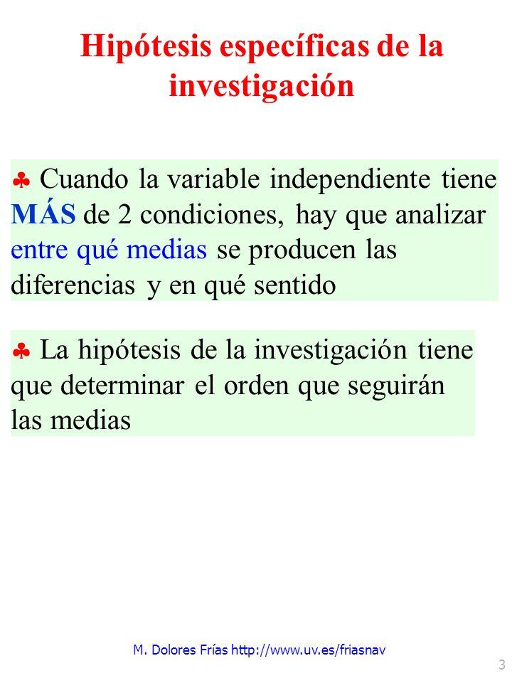 M. Dolores Frías http://www.uv.es/friasnav 3 Hipótesis específicas de la investigación Cuando la variable independiente tiene MÁS de 2 condiciones, ha