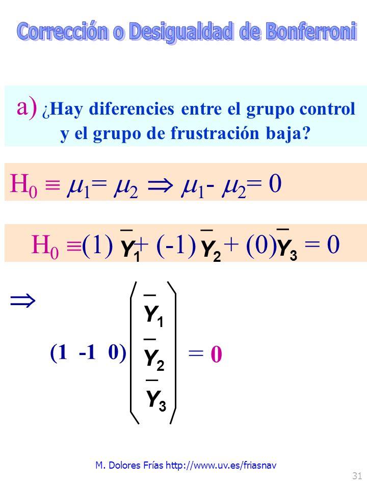 M. Dolores Frías http://www.uv.es/friasnav 31 a) ¿Hay diferencies entre el grupo control y el grupo de frustración baja? H 0 1 = 2 1 - 2 = 0 H 0 (1) +