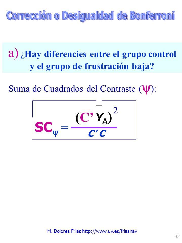 M. Dolores Frías http://www.uv.es/friasnav 32 a) ¿Hay diferencies entre el grupo control y el grupo de frustración baja? Suma de Cuadrados del Contras