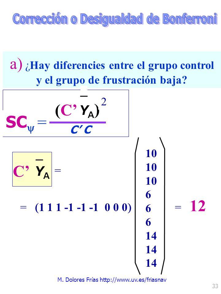 M. Dolores Frías http://www.uv.es/friasnav 33 a) ¿Hay diferencies entre el grupo control y el grupo de frustración baja? 1 1 1 -1 -1 -1 0 0 0 (C C SC