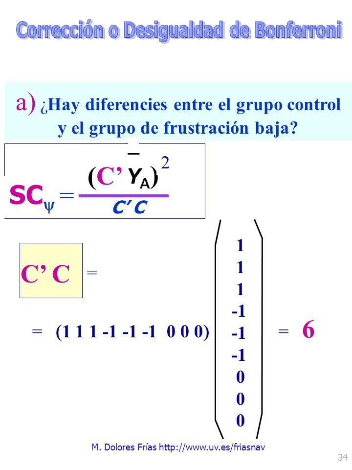 M. Dolores Frías http://www.uv.es/friasnav 34 a) ¿Hay diferencies entre el grupo control y el grupo de frustración baja? 1 1 1 -1 -1 -1 0 0 0 (C C SC