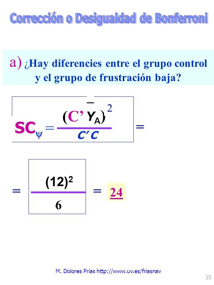 M. Dolores Frías http://www.uv.es/friasnav 35 a) ¿Hay diferencies entre el grupo control y el grupo de frustración baja? (C C SC = YA)YA) – 2 (12) 2 6