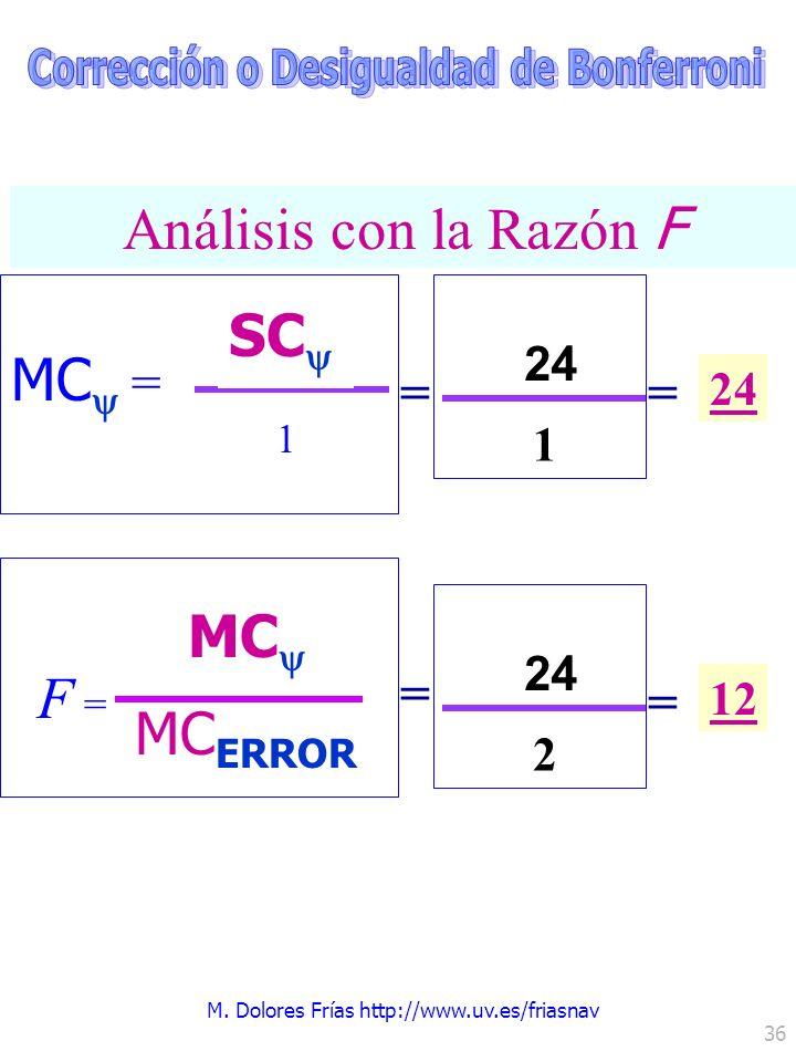 M. Dolores Frías http://www.uv.es/friasnav 36 Análisis con la Razón F = 24 1 = MC = 1 SC = F = MC ERROR MC 24 2 = 12