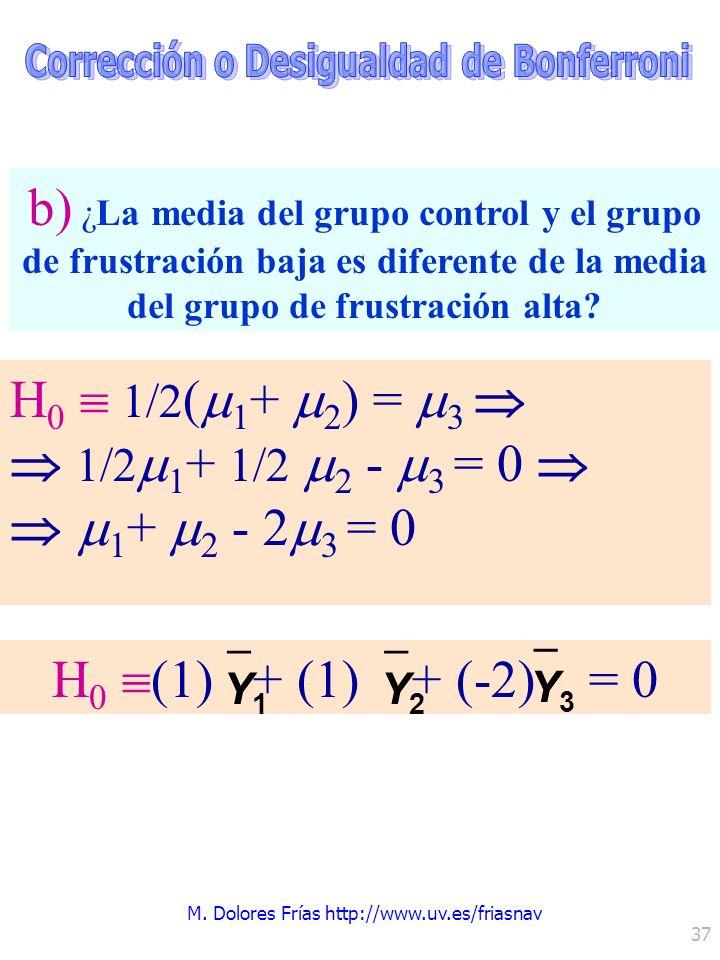 M. Dolores Frías http://www.uv.es/friasnav 37 b) ¿La media del grupo control y el grupo de frustración baja es diferente de la media del grupo de frus