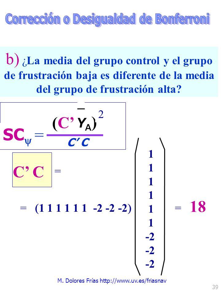 M. Dolores Frías http://www.uv.es/friasnav 39 1 1 1 1 1 1 -2 -2 -2 (C C SC = YA)YA) – 2 = 1 -2 = 18 = CC b) ¿La media del grupo control y el grupo de