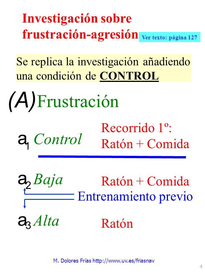 M. Dolores Frías http://www.uv.es/friasnav 4 Investigación sobre frustración-agresión Se replica la investigación añadiendo una condición de CONTROL a