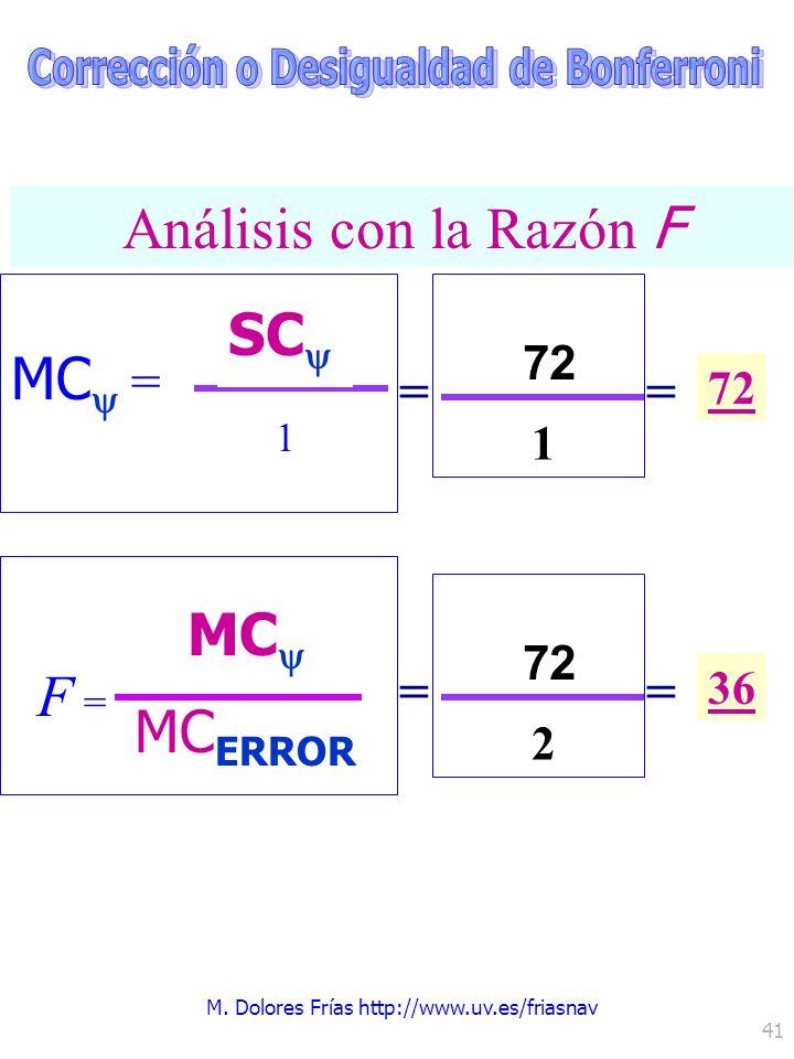 M. Dolores Frías http://www.uv.es/friasnav 41 Análisis con la Razón F = 72 1 = MC = 1 SC = F = MC ERROR MC 72 2 = 36