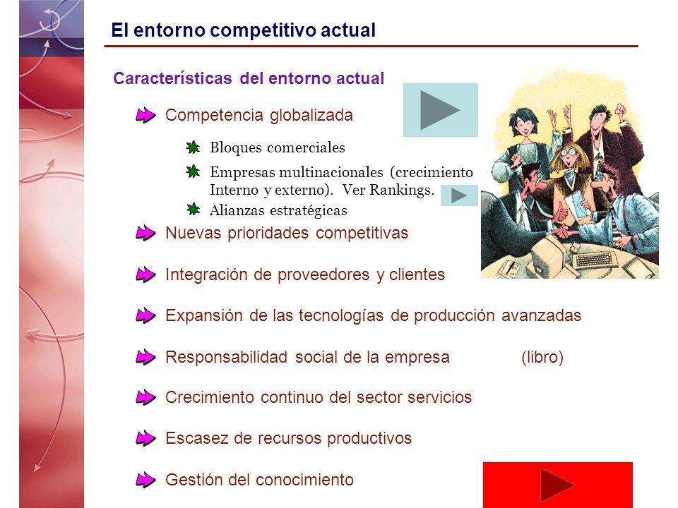 El entorno competitivo actual Competencia globalizada Características del entorno actual Bloques comerciales Empresas multinacionales (crecimiento Int