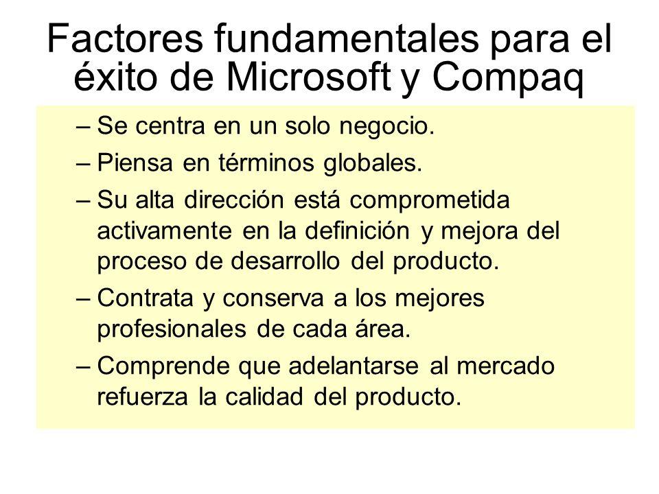 Factores fundamentales para el éxito de Microsoft y Compaq –Se centra en un solo negocio. –Piensa en términos globales. –Su alta dirección está compro