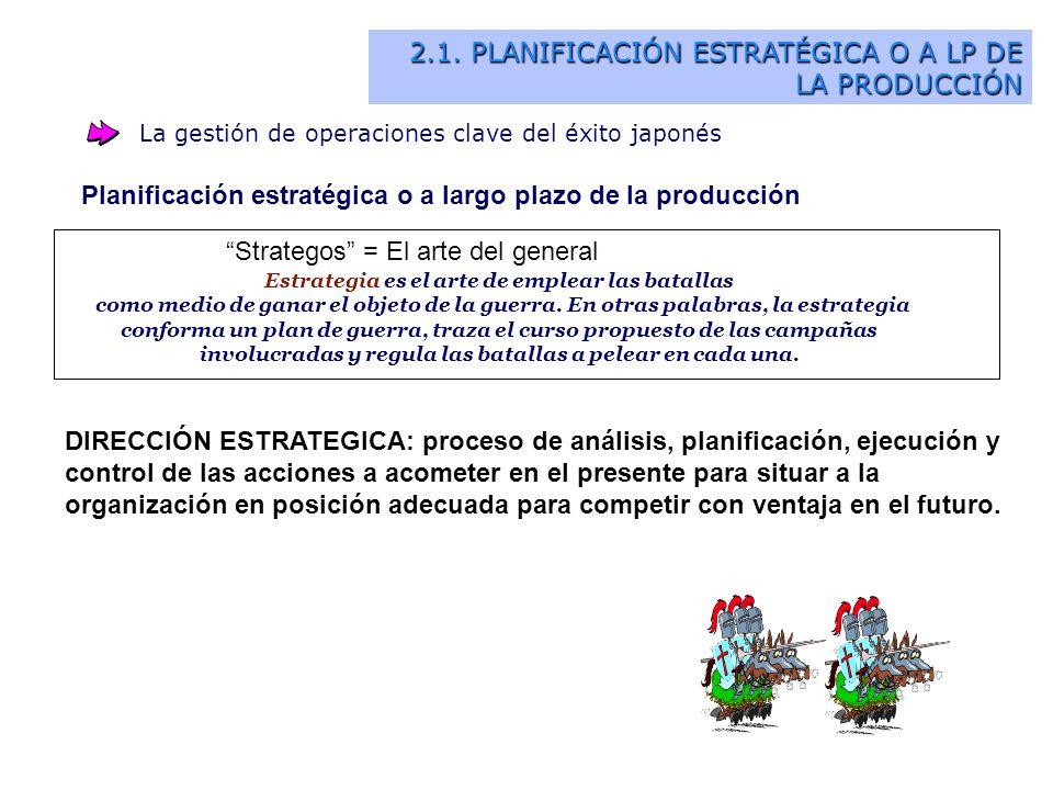 2.1. PLANIFICACIÓN ESTRATÉGICA O A LP DE LA PRODUCCIÓN La gestión de operaciones clave del éxito japonés Planificación estratégica o a largo plazo de