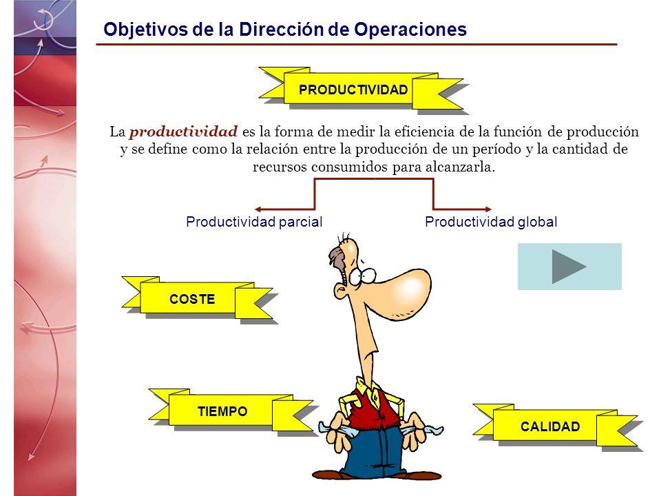 Objetivos de la Dirección de Operaciones La productividad es la forma de medir la eficiencia de la función de producción y se define como la relación