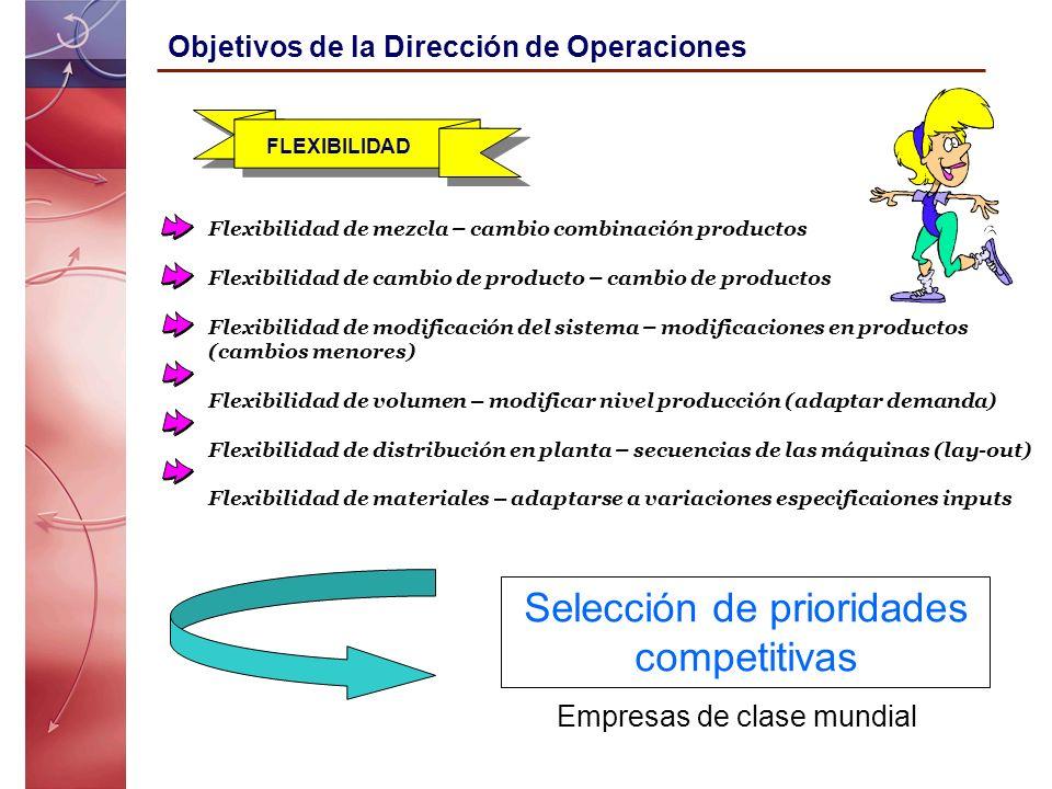 FLEXIBILIDAD Flexibilidad de mezcla – cambio combinación productos Flexibilidad de cambio de producto – cambio de productos Flexibilidad de modificaci