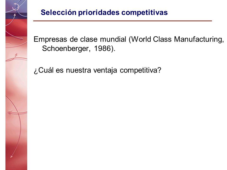 Selección prioridades competitivas Empresas de clase mundial (World Class Manufacturing, Schoenberger, 1986). ¿Cuál es nuestra ventaja competitiva?