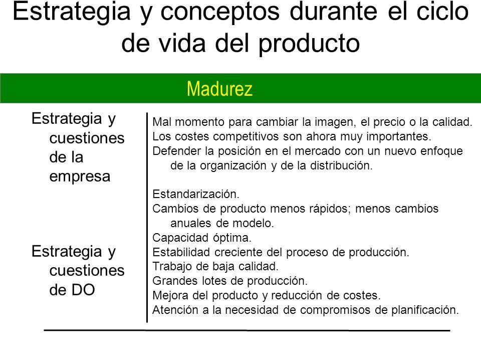 Estrategia y conceptos durante el ciclo de vida del producto Mal momento para cambiar la imagen, el precio o la calidad. Los costes competitivos son a