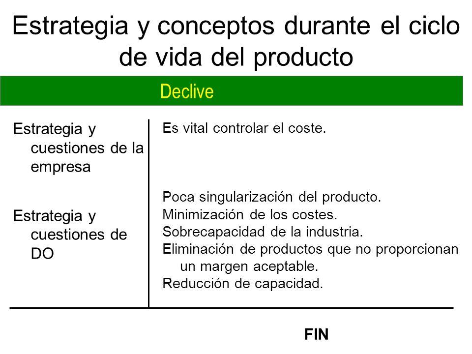 Estrategia y conceptos durante el ciclo de vida del producto Es vital controlar el coste. Poca singularización del producto. Minimización de los coste