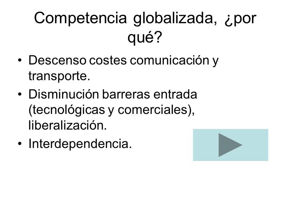 Competencia globalizada, ¿por qué? Descenso costes comunicación y transporte. Disminución barreras entrada (tecnológicas y comerciales), liberalizació