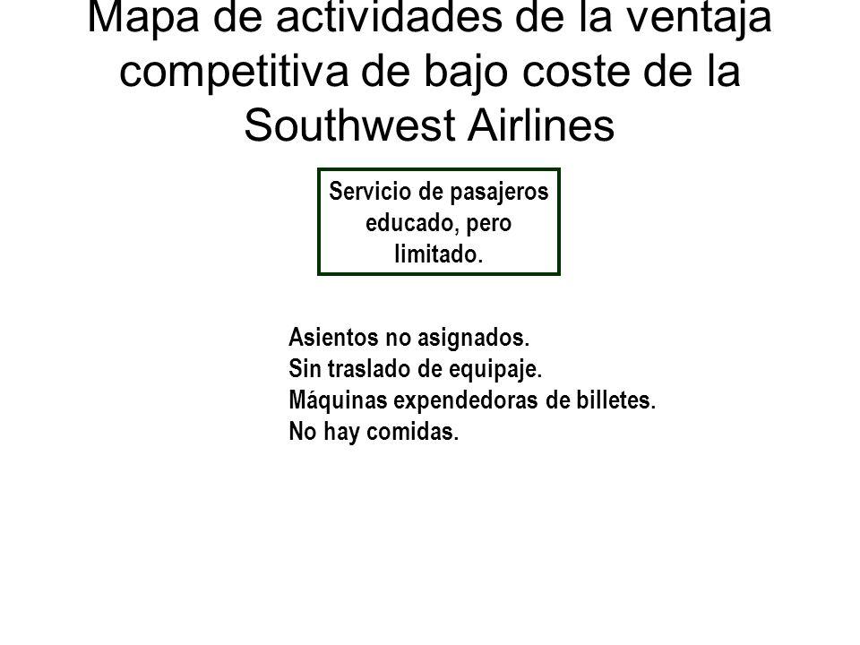 Mapa de actividades de la ventaja competitiva de bajo coste de la Southwest Airlines Servicio de pasajeros educado, pero limitado. Asientos no asignad