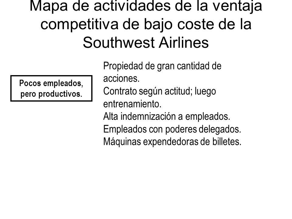 Mapa de actividades de la ventaja competitiva de bajo coste de la Southwest Airlines Pocos empleados, pero productivos. Propiedad de gran cantidad de