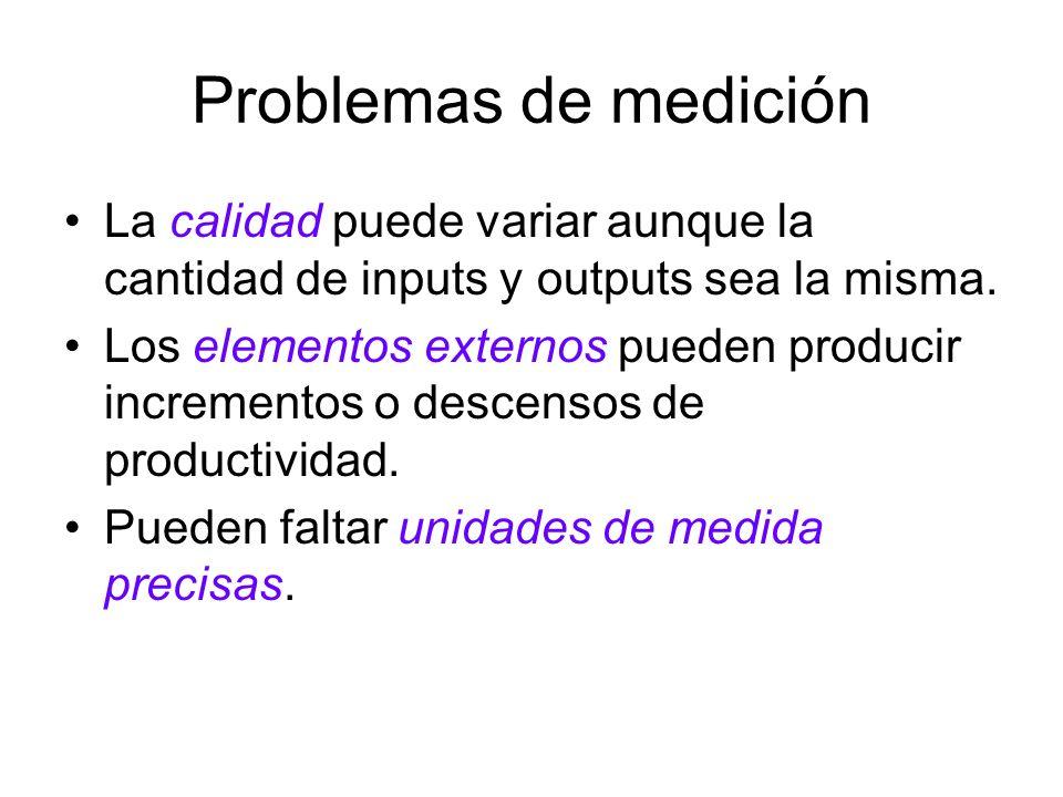 Problemas de medición La calidad puede variar aunque la cantidad de inputs y outputs sea la misma. Los elementos externos pueden producir incrementos
