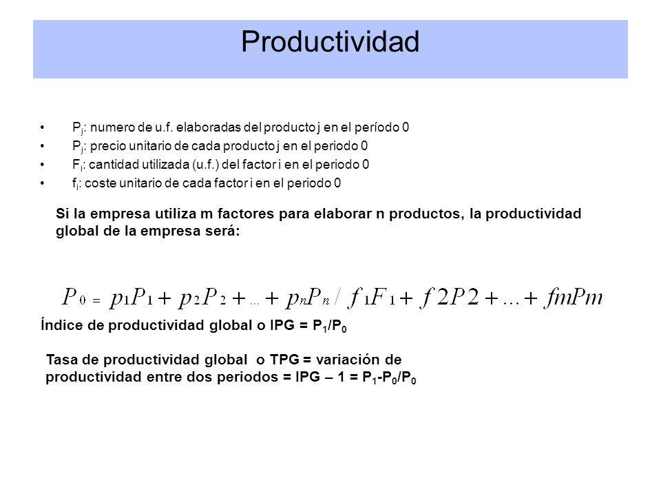 Productividad P j : numero de u.f. elaboradas del producto j en el período 0 P j : precio unitario de cada producto j en el periodo 0 F i : cantidad u