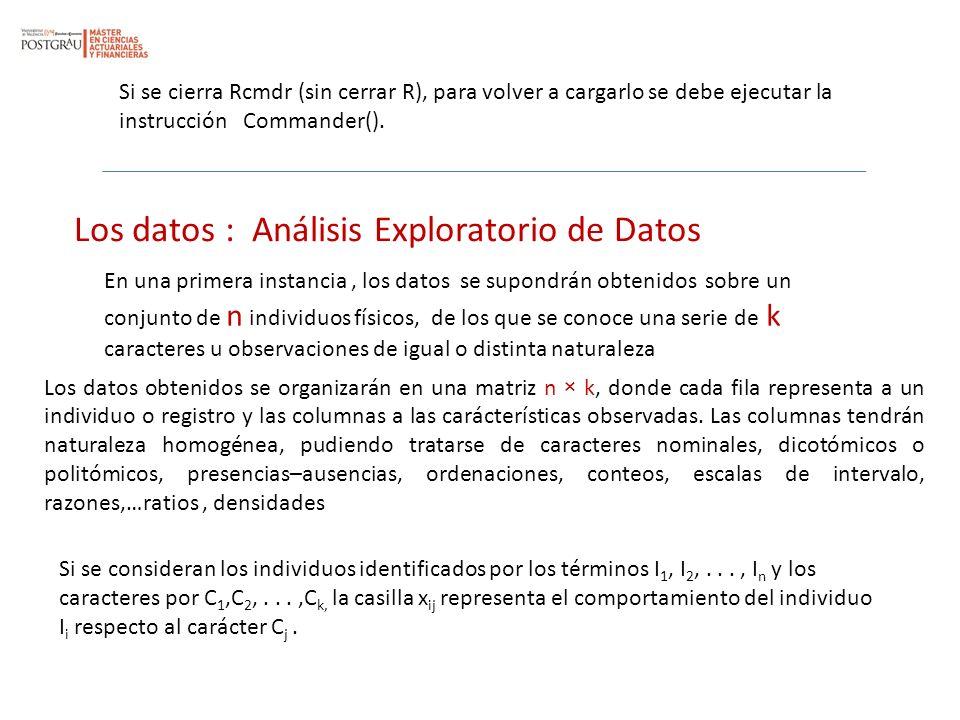 Datos en txt, con atributos Utilización de variable de una base de datos $ Creación de tabla de contingencia
